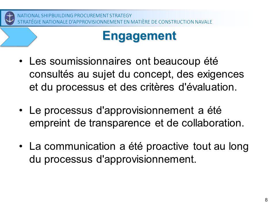 Engagement Les soumissionnaires ont beaucoup été consultés au sujet du concept, des exigences et du processus et des critères d évaluation.