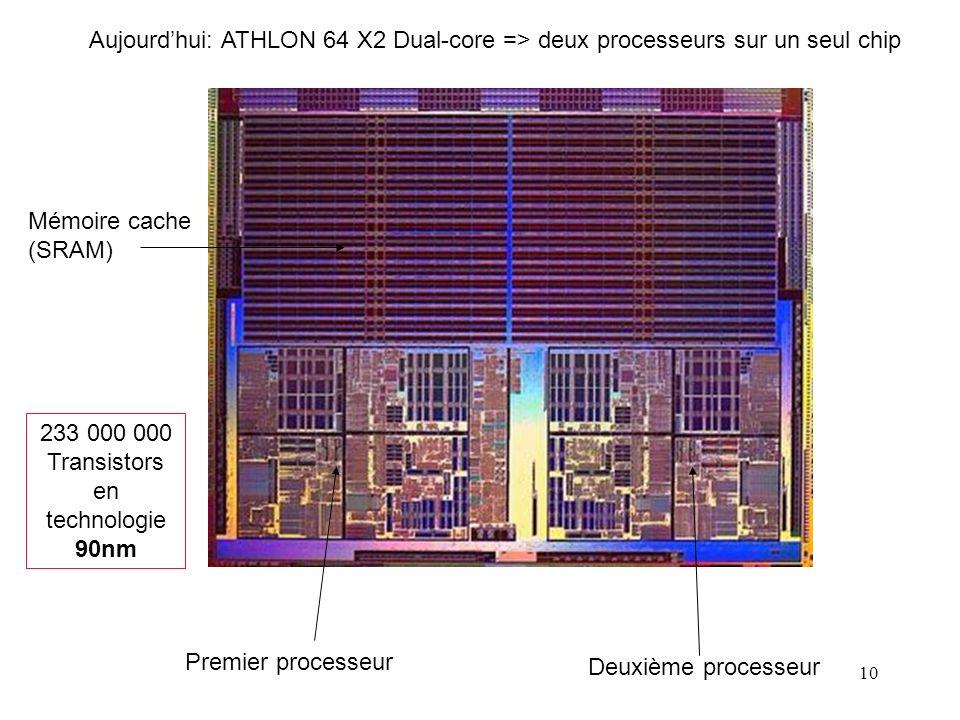 Aujourd'hui: ATHLON 64 X2 Dual-core => deux processeurs sur un seul chip