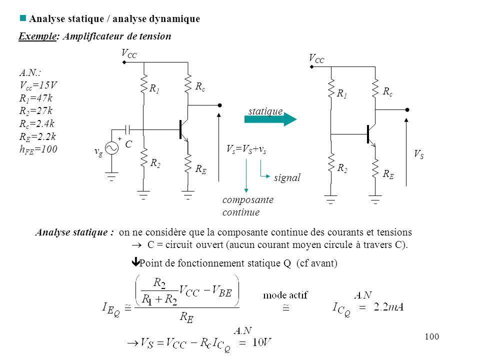 Analyse statique / analyse dynamique