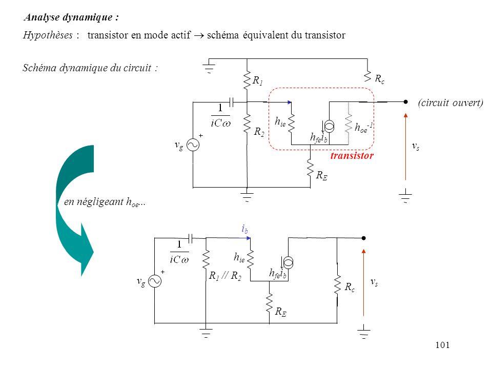 Schéma dynamique du circuit :