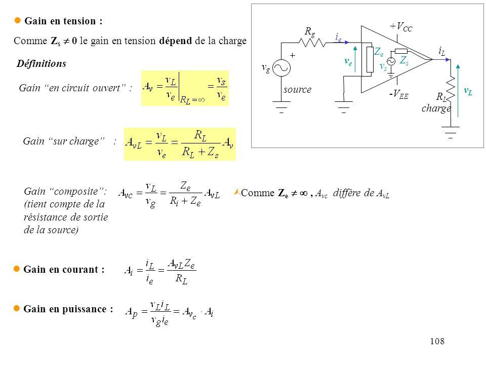 Comme Zs  0 le gain en tension dépend de la charge Ze iL ve Zs