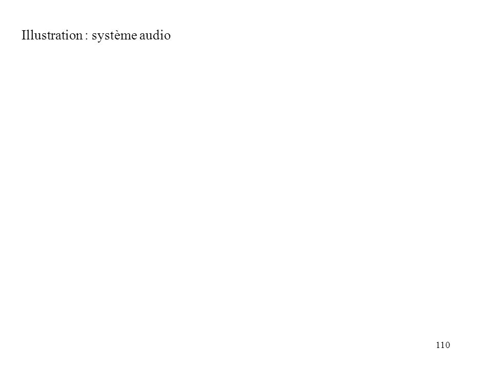 Illustration : système audio