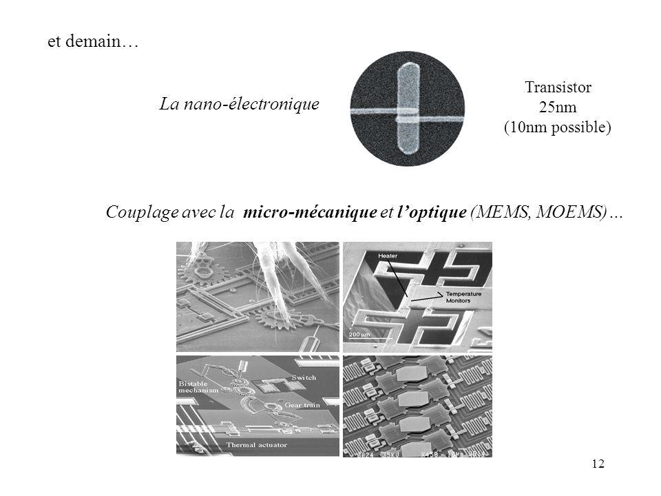 Transistor 25nm (10nm possible)