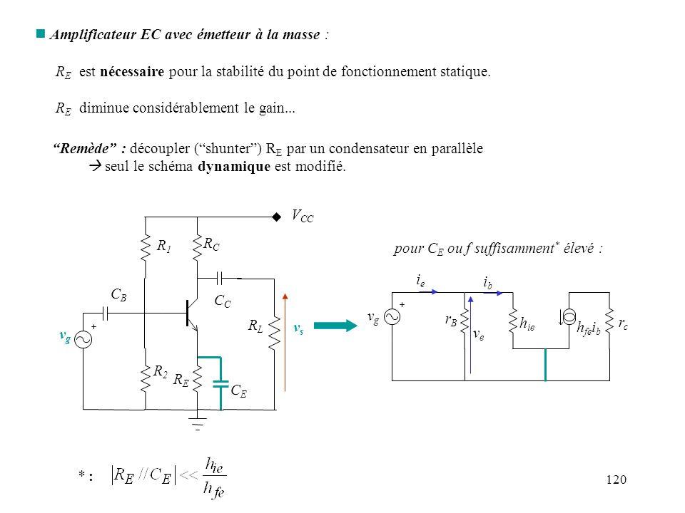 Amplificateur EC avec émetteur à la masse :