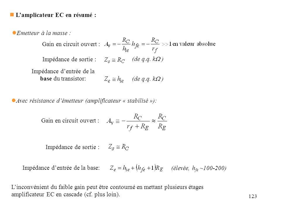 Impédance d'entrée de la base du transistor: