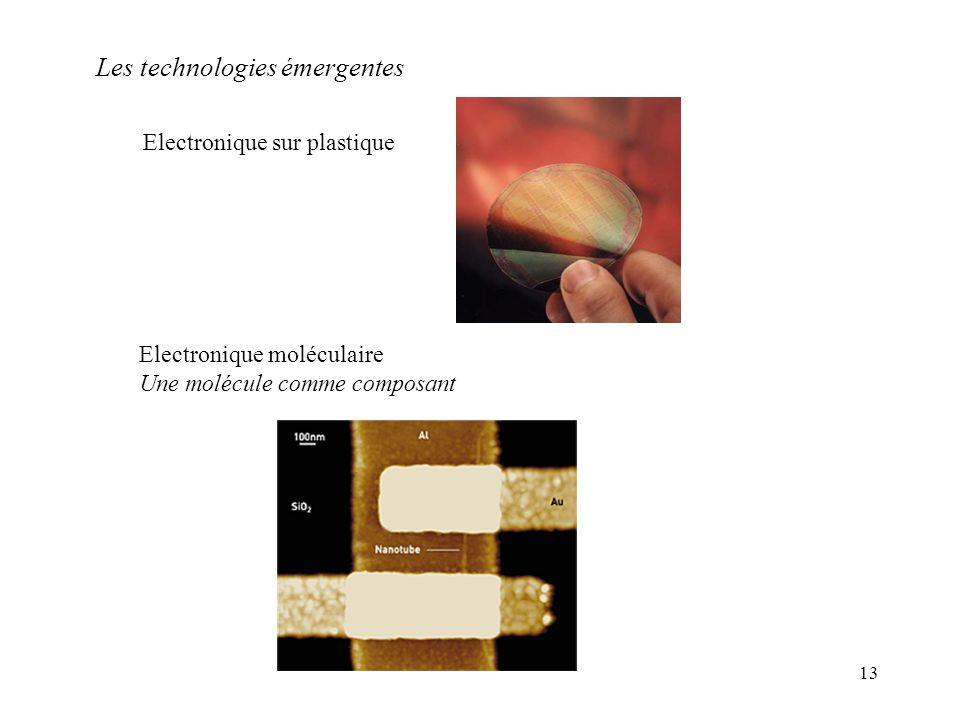 Les technologies émergentes