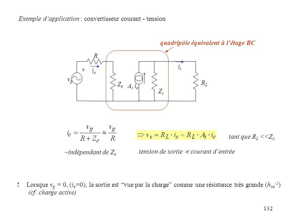 Exemple d'application : convertisseur courant - tension