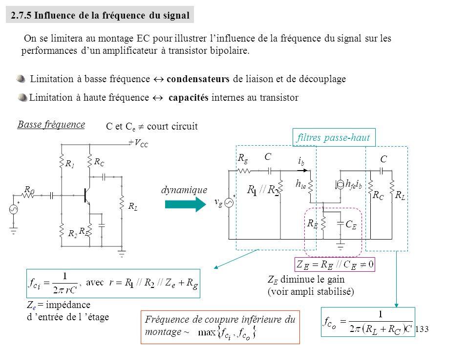 2.7.5 Influence de la fréquence du signal