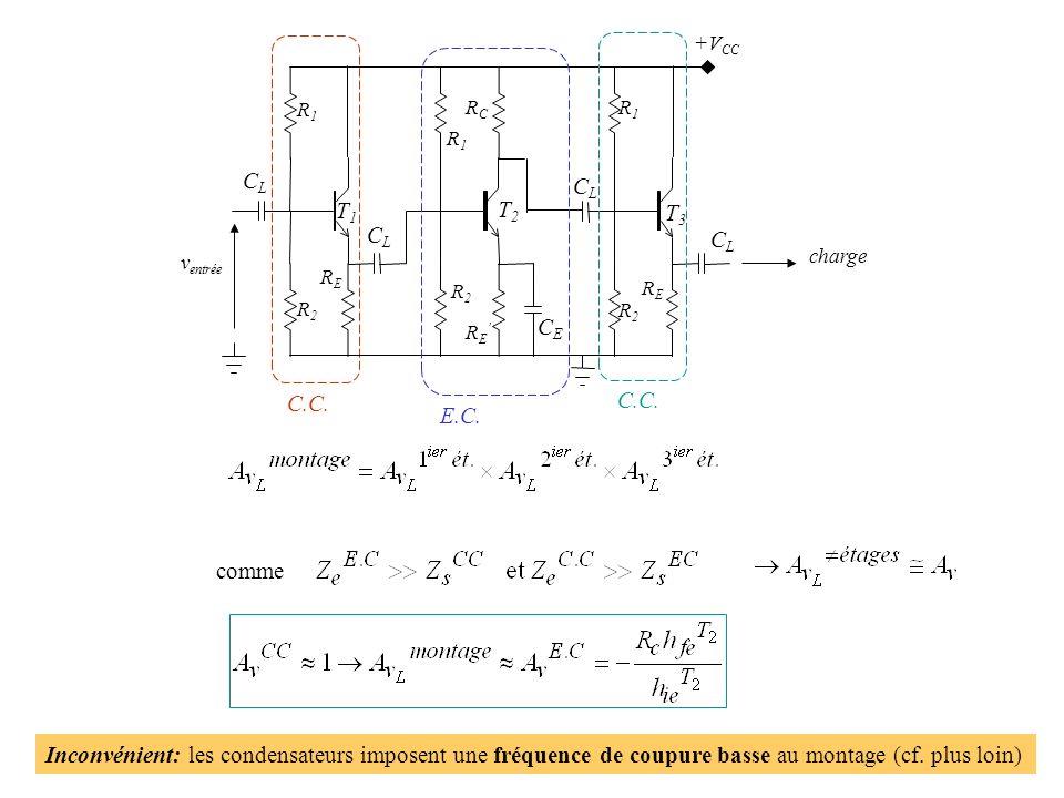 C.C. +VCC. R1. R2. RC. RE. RE' charge. ventrée. CL. CE. E.C. T1. T2. T3.