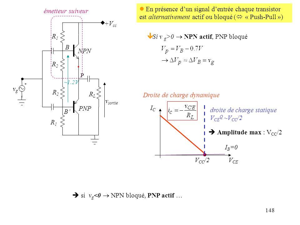Si v g>0  NPN actif, PNP bloqué
