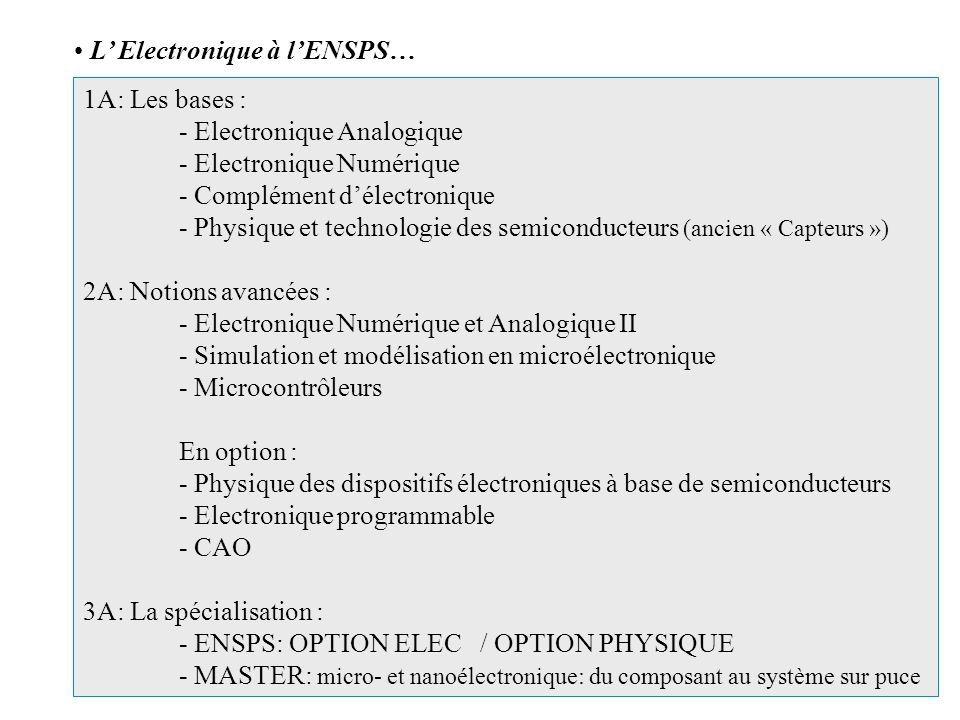L' Electronique à l'ENSPS…