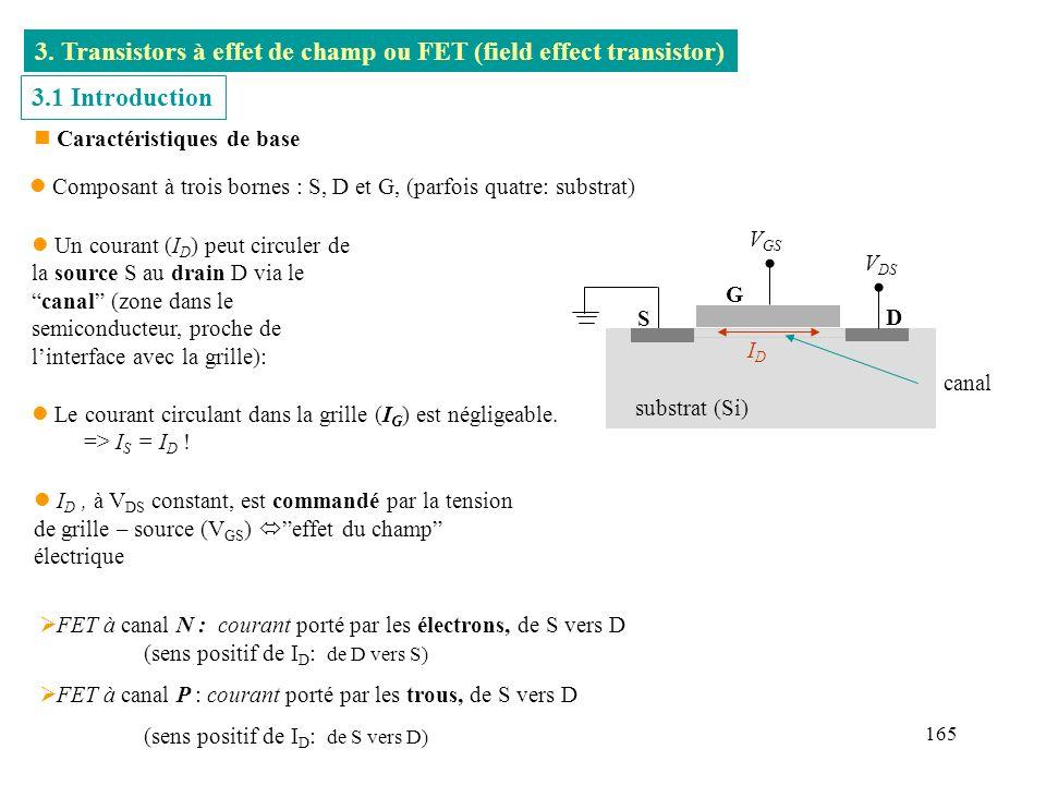 3. Transistors à effet de champ ou FET (field effect transistor)