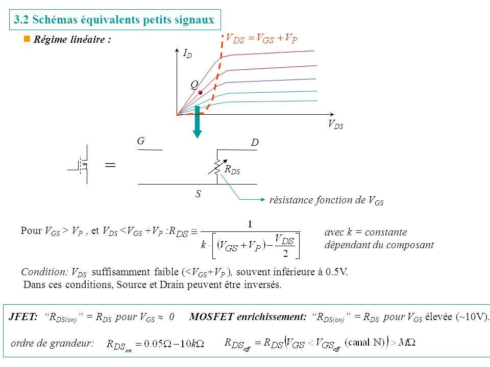 = 3.2 Schémas équivalents petits signaux Régime linéaire : ID Q VDS G