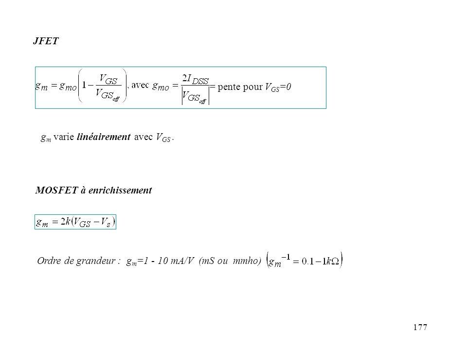 JFET = pente pour VGS=0. gm varie linéairement avec VGS .