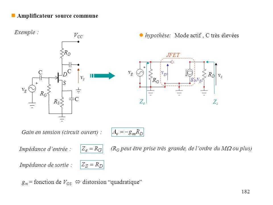 Amplificateur source commune