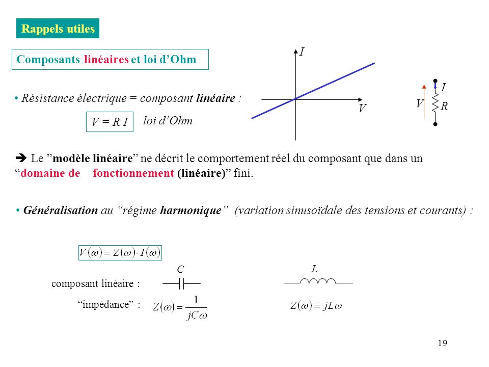 Résistance électrique = composant linéaire :
