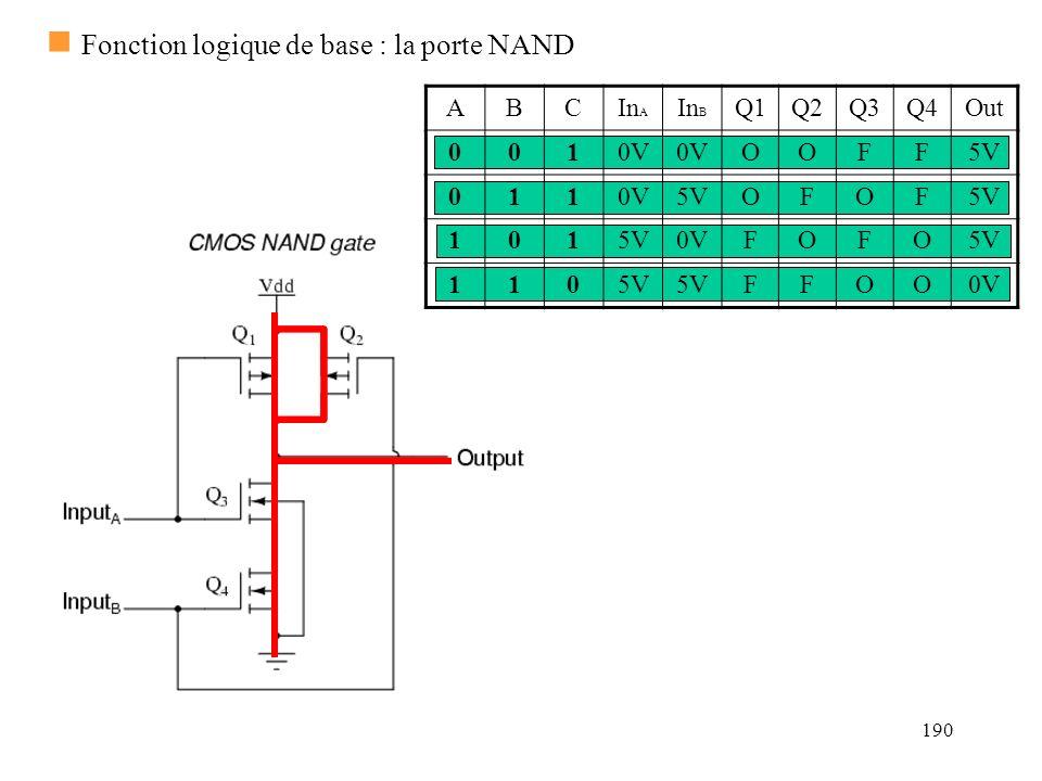 Fonction logique de base : la porte NAND