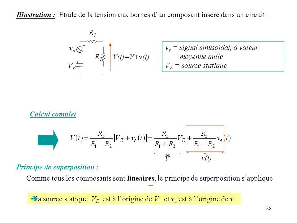 ve = signal sinusoïdal, à valeur moyenne nulle VE = source statique