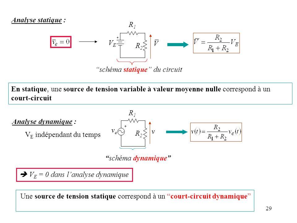 schéma statique du circuit