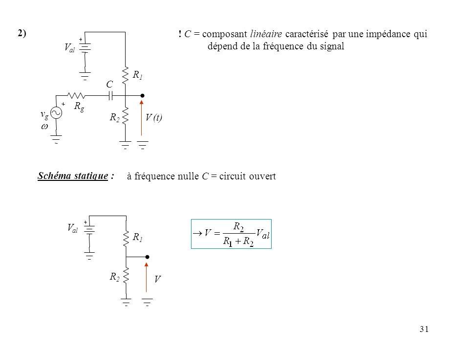 à fréquence nulle C = circuit ouvert
