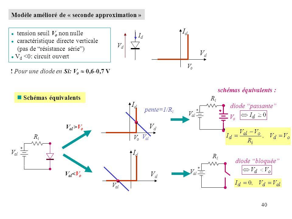 Id Vd Id Vd Id Vd Modèle amélioré de « seconde approximation »