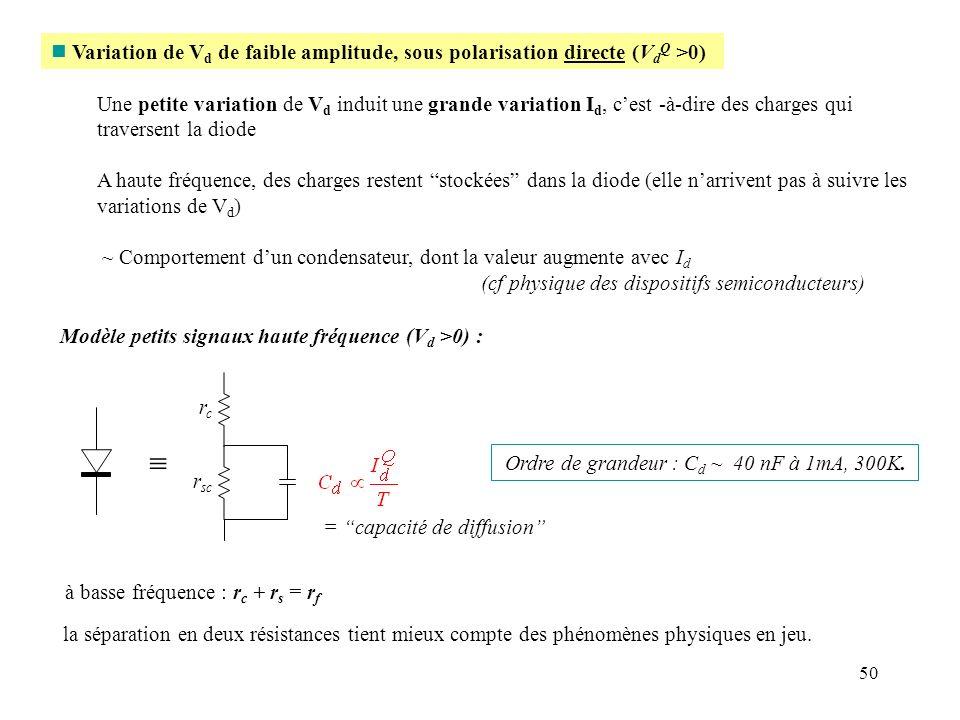 Variation de Vd de faible amplitude, sous polarisation directe (VdQ >0)