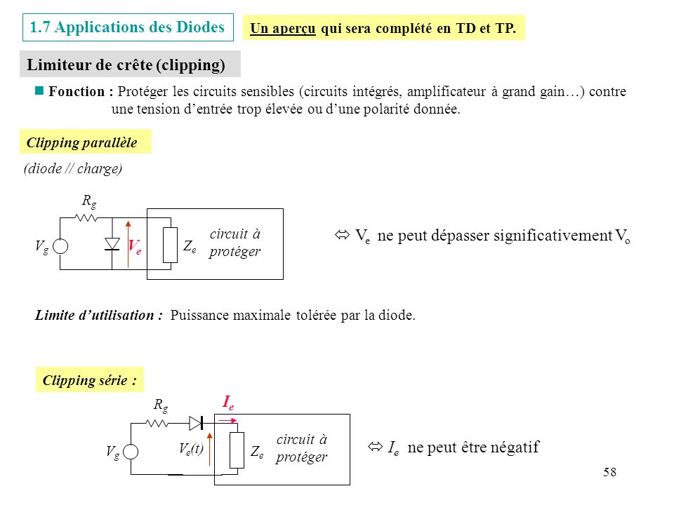 1.7 Applications des Diodes