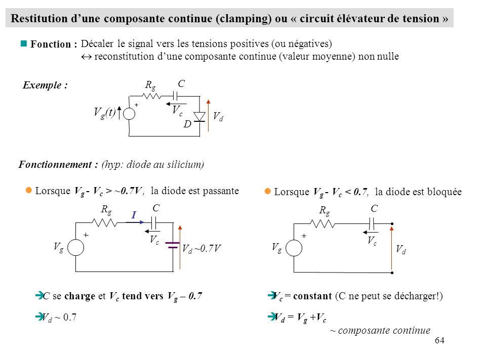 Restitution d'une composante continue (clamping) ou « circuit élévateur de tension »