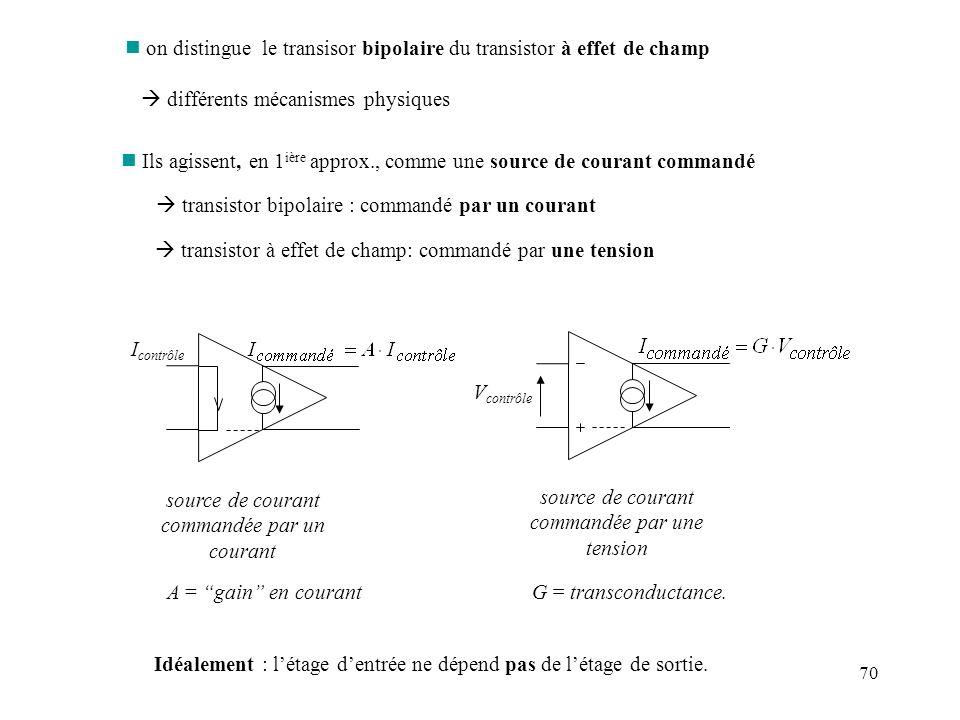 on distingue le transisor bipolaire du transistor à effet de champ