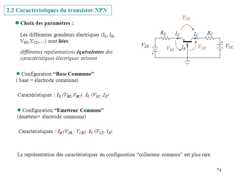 2.3 Caractéristiques du transistor NPN
