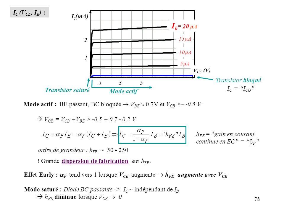 Ib= 20 µA IC (VCE, IB) : Ic(mA) 2 1 Transistor bloqué IC = ICO