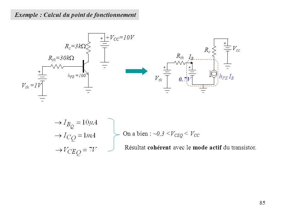Exemple : Calcul du point de fonctionnement