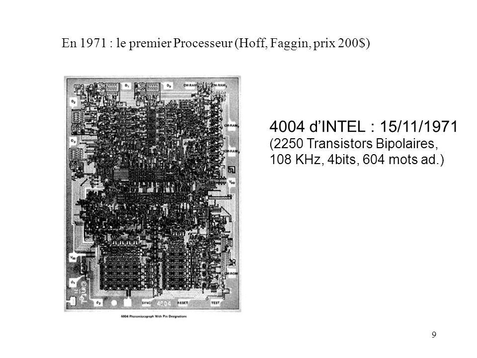 En 1971 : le premier Processeur (Hoff, Faggin, prix 200$)