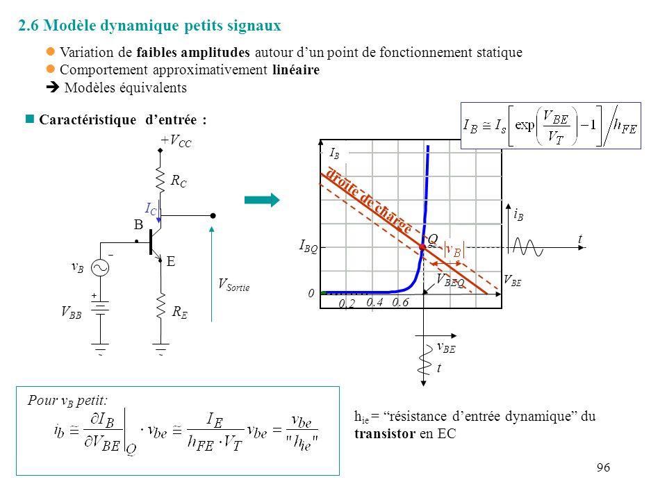 2.6 Modèle dynamique petits signaux
