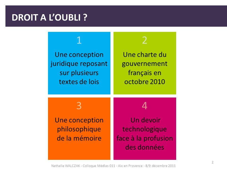 DROIT A L'OUBLI 1. Une conception juridique reposant sur plusieurs textes de lois. 2. Une charte du gouvernement français en octobre 2010.