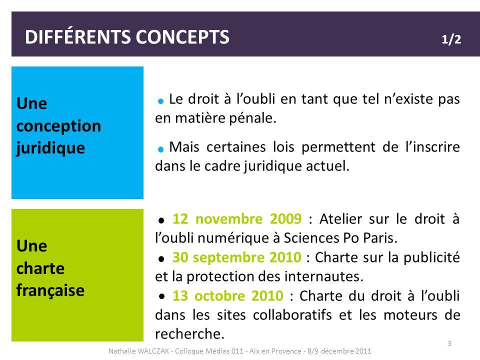 Différents concepts 1/2 Une conception juridique Une charte française