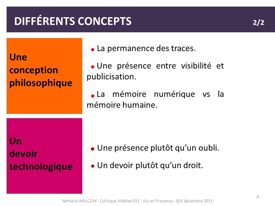 Différents concepts 2/2 Une conception philosophique Un