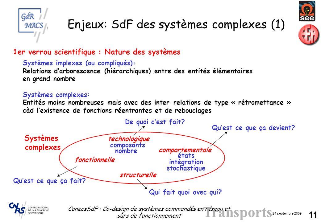 Enjeux: SdF des systèmes complexes (1)
