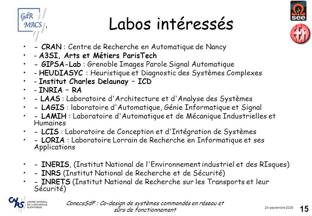 Labos intéressés - CRAN : Centre de Recherche en Automatique de Nancy