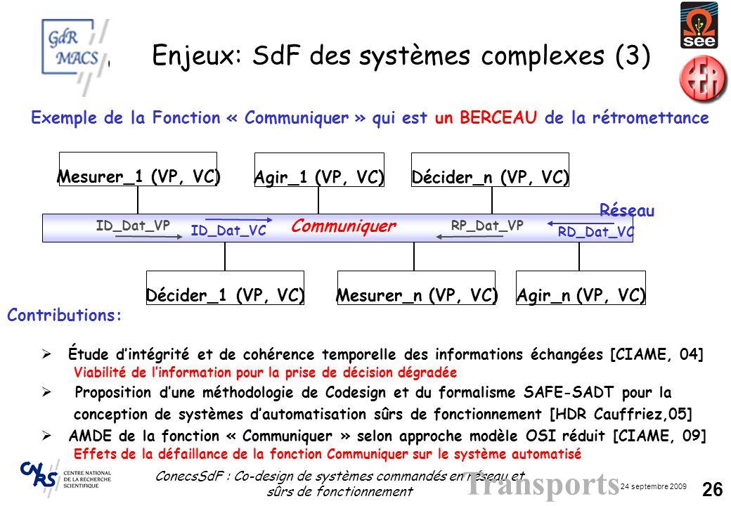 Enjeux: SdF des systèmes complexes (3)