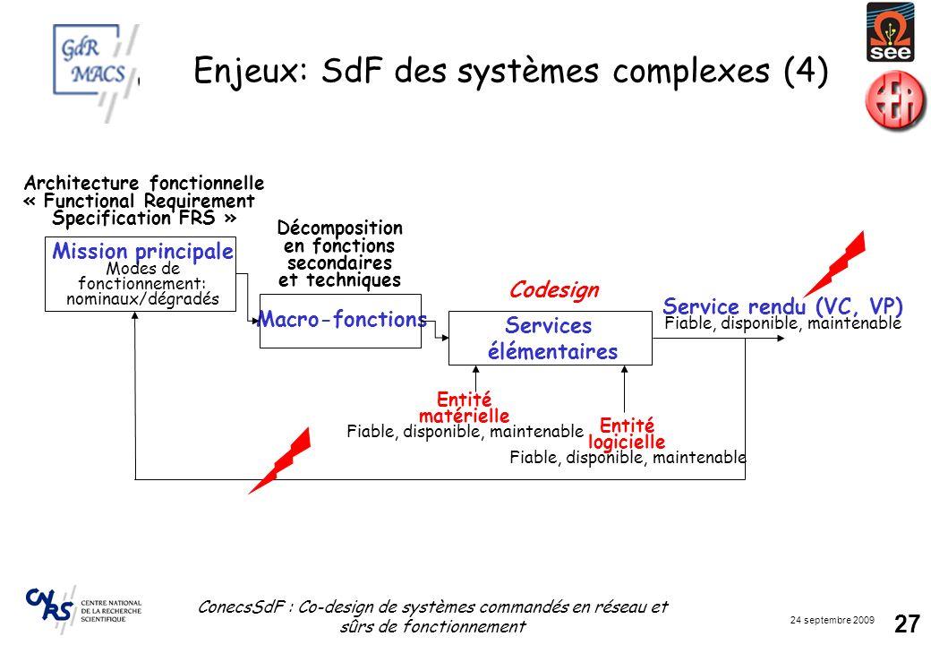 Enjeux: SdF des systèmes complexes (4)