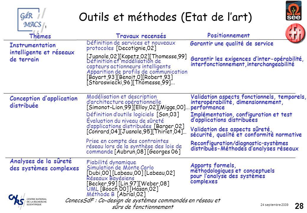 Outils et méthodes (Etat de l'art)