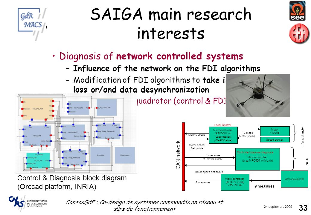 SAIGA main research interests