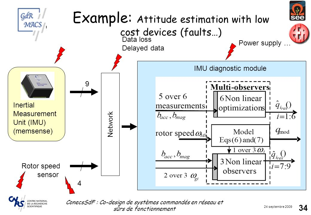 Example: Attitude estimation with low cost devices (faults…)