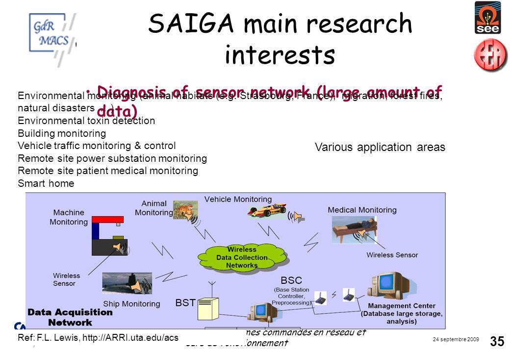 SAIGA main research interests