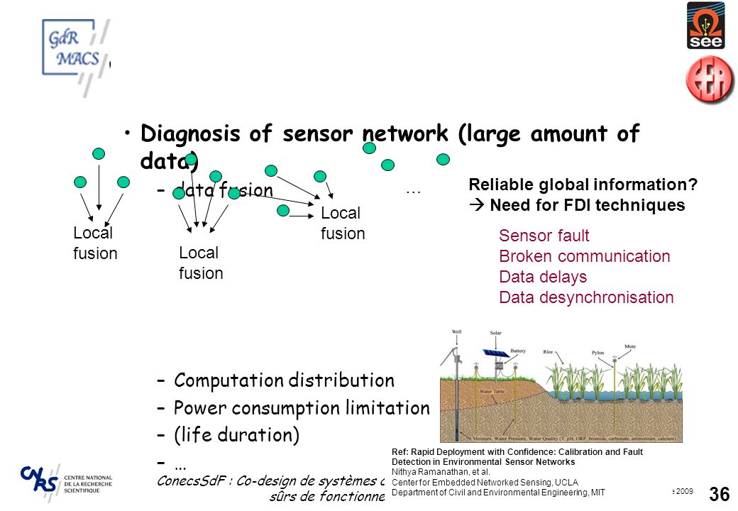 Diagnosis of sensor network (large amount of data)