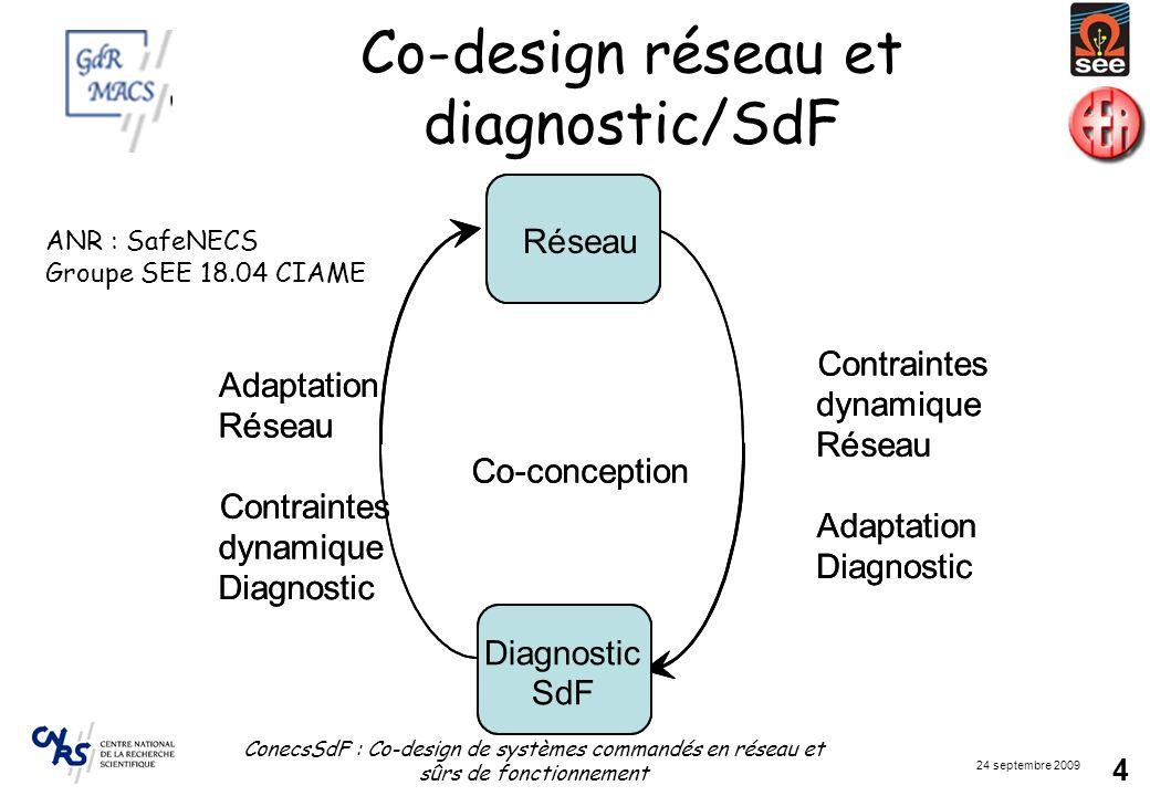 Co-design réseau et diagnostic/SdF