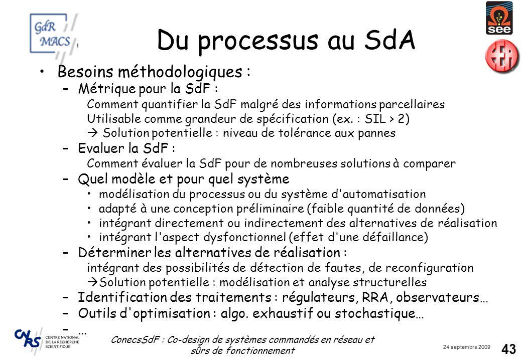 Du processus au SdA Besoins méthodologiques : Métrique pour la SdF :