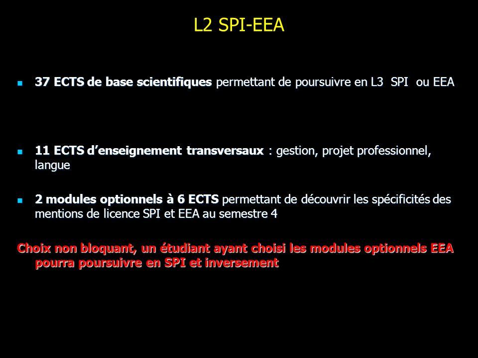 L2 SPI-EEA 37 ECTS de base scientifiques permettant de poursuivre en L3 SPI ou EEA.