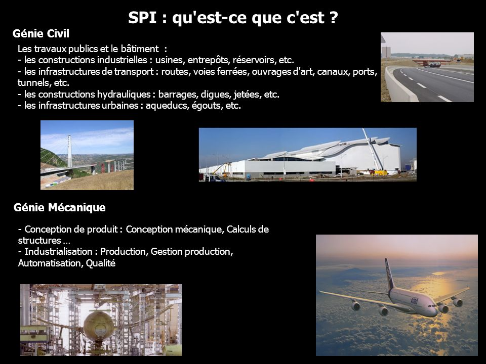 SPI : qu est-ce que c est Génie Civil Génie Mécanique